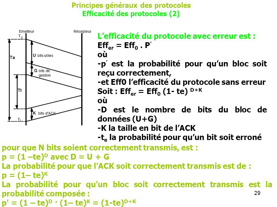 Principes généraux des protocoles Efficacité des protocoles (2)