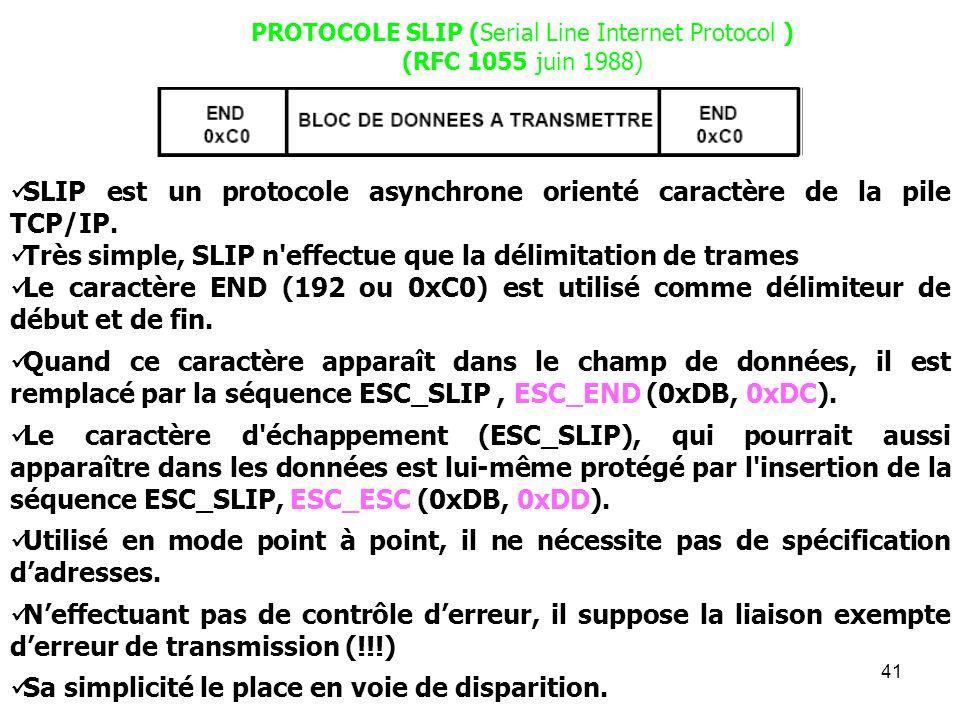 PROTOCOLE SLIP (Serial Line Internet Protocol )
