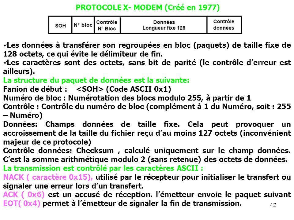 PROTOCOLE X- MODEM (Créé en 1977)