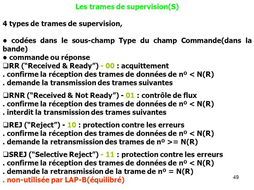 Les trames de supervision(S)
