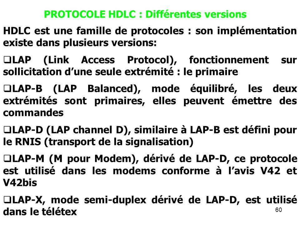 PROTOCOLE HDLC : Différentes versions
