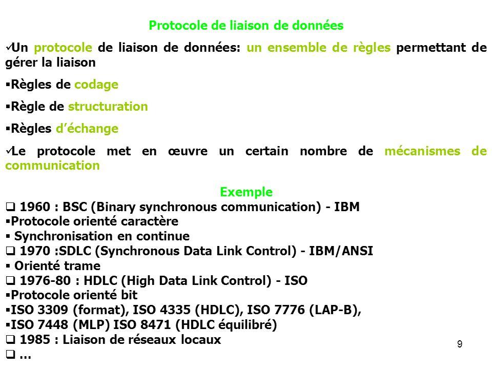 Protocole de liaison de données
