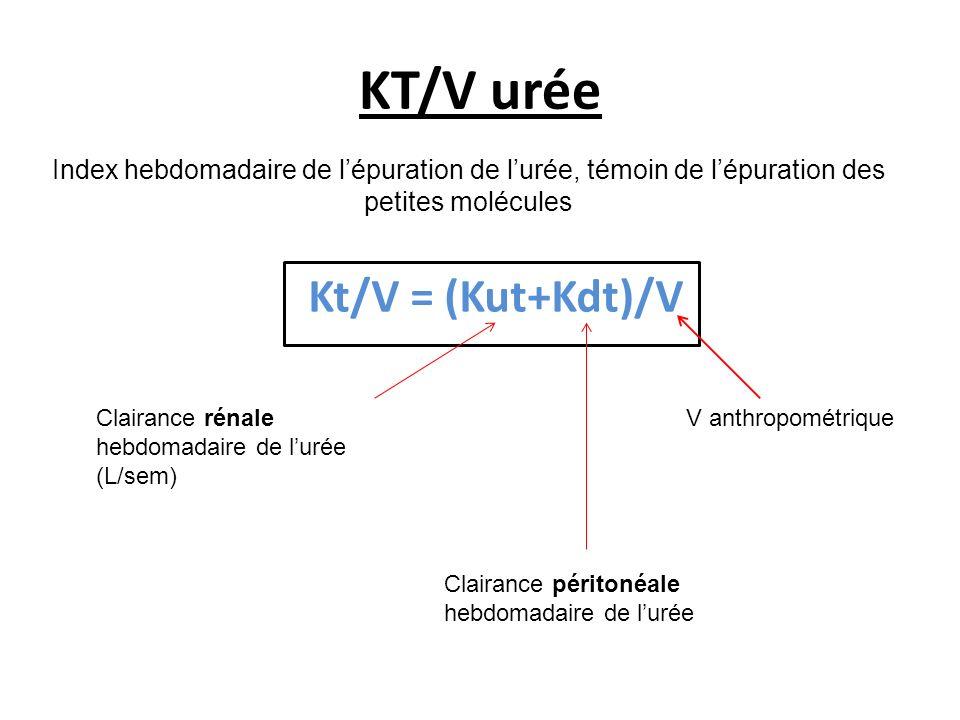 KT/V urée Kt/V = (Kut+Kdt)/V
