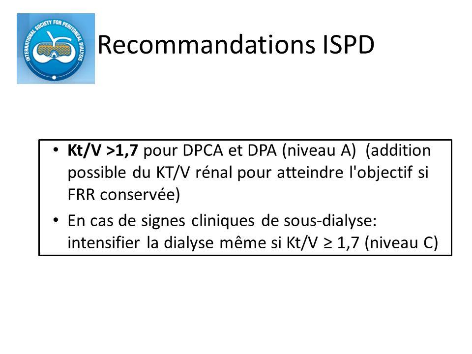 Recommandations ISPD Kt/V >1,7 pour DPCA et DPA (niveau A) (addition possible du KT/V rénal pour atteindre l objectif si FRR conservée)