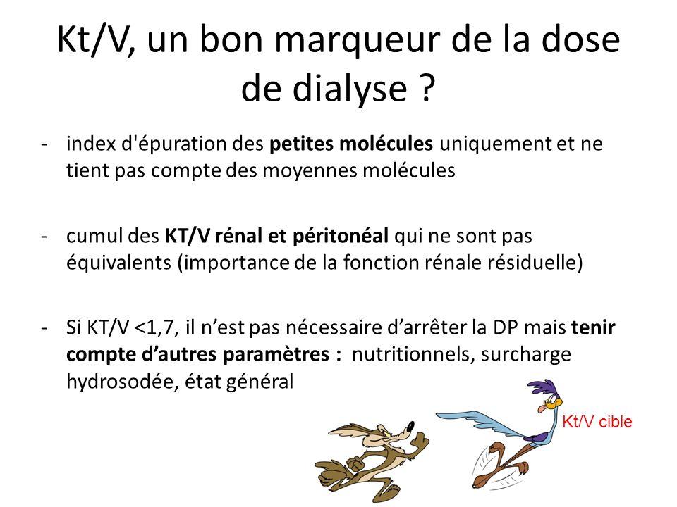 Kt/V, un bon marqueur de la dose de dialyse