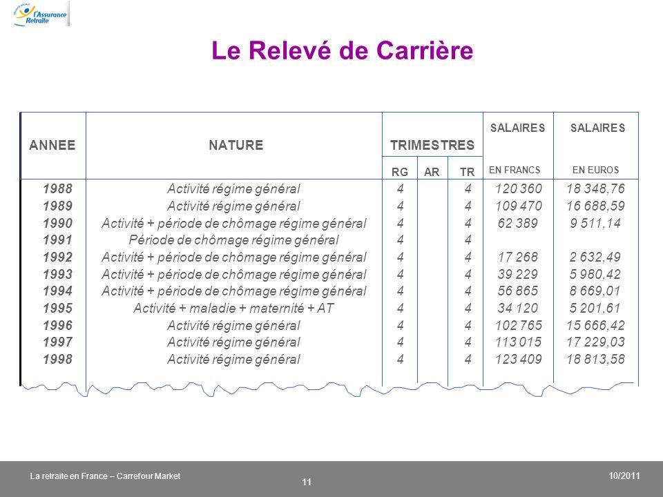 Le Relevé de Carrière ANNEE NATURE TRIMESTRES 1988 1989 1990 1991 1992