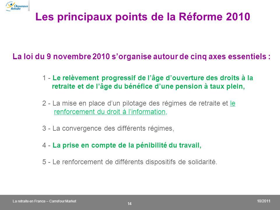 Les principaux points de la Réforme 2010