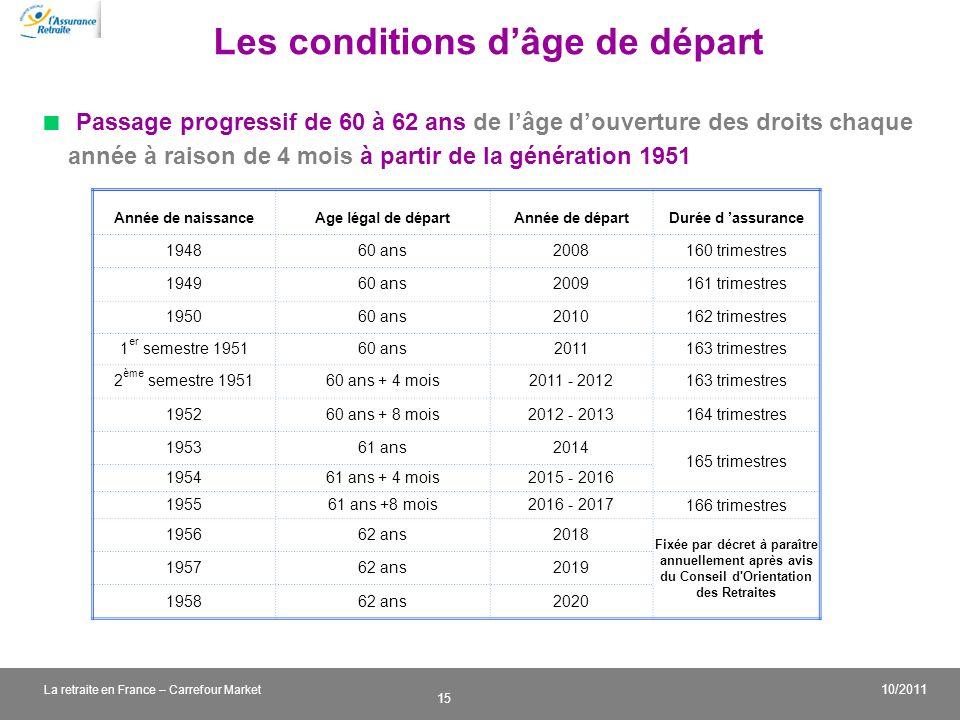 Les conditions d'âge de départ