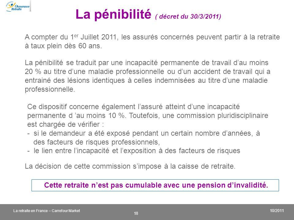 La pénibilité ( décret du 30/3/2011)