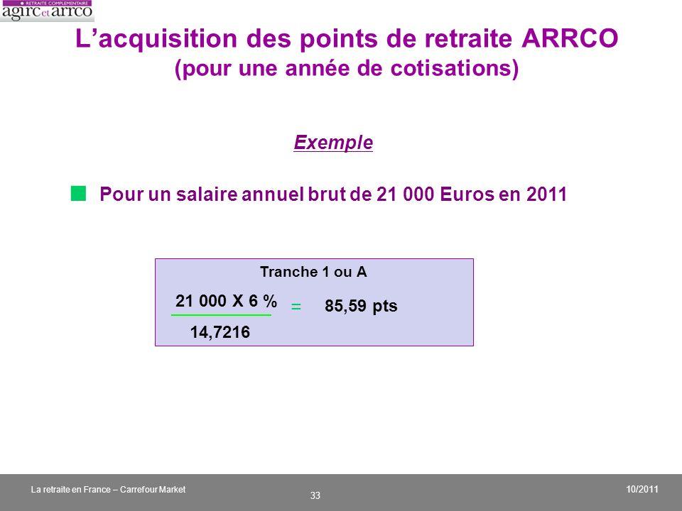  Pour un salaire annuel brut de 21 000 Euros en 2011