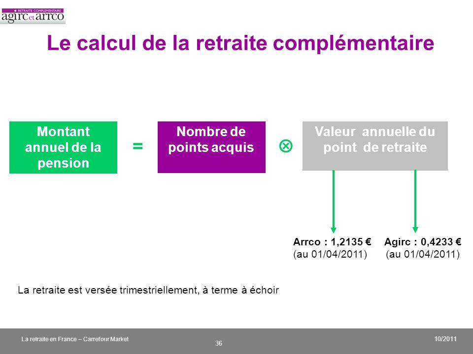 Le calcul de la retraite complémentaire