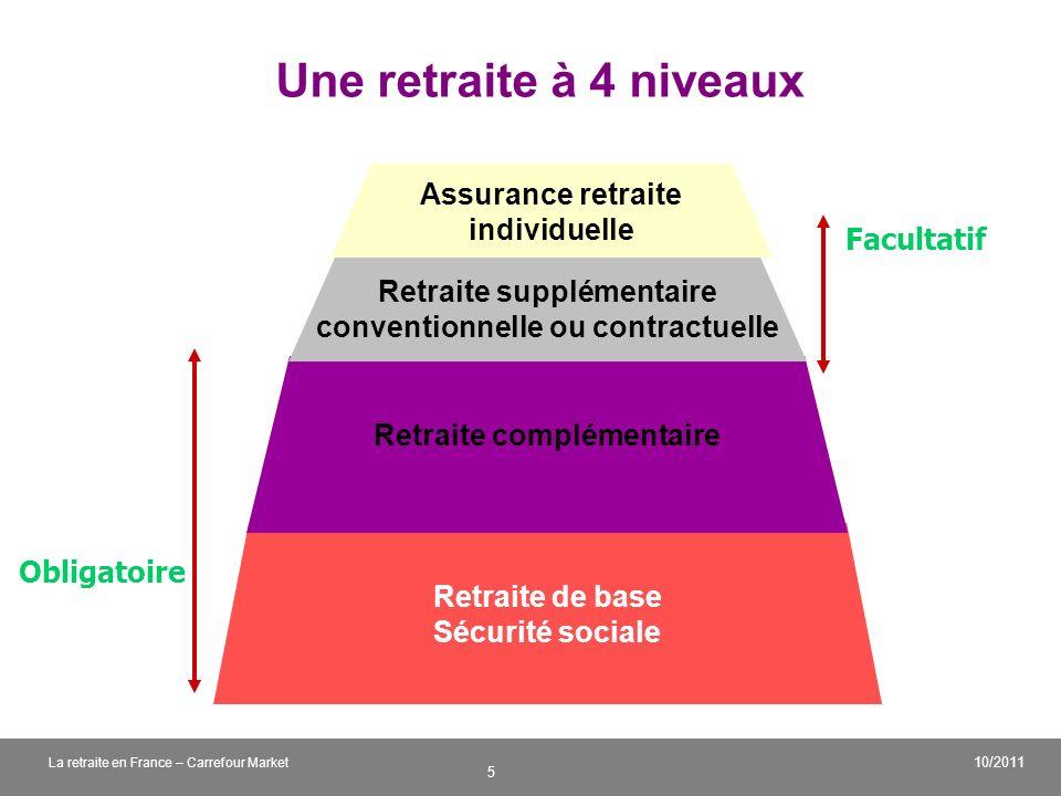 Une retraite à 4 niveaux Assurance retraite individuelle Facultatif