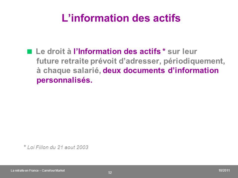 L'information des actifs