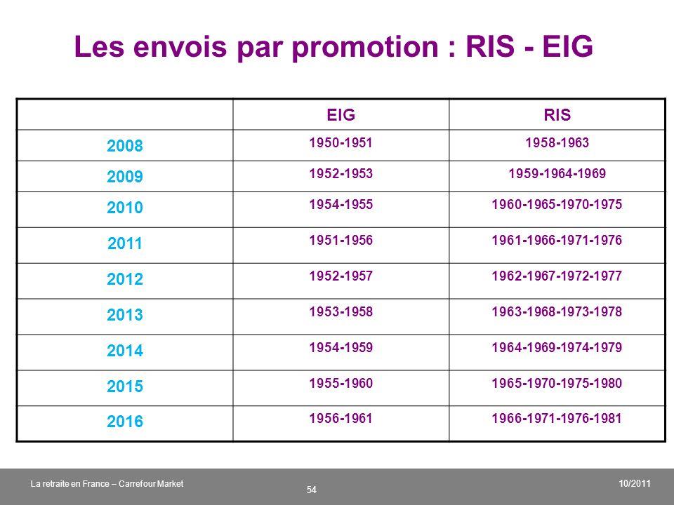 Les envois par promotion : RIS - EIG