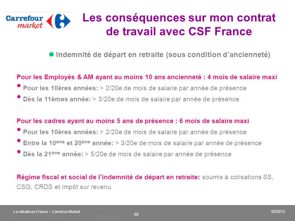 Les conséquences sur mon contrat de travail avec CSF France