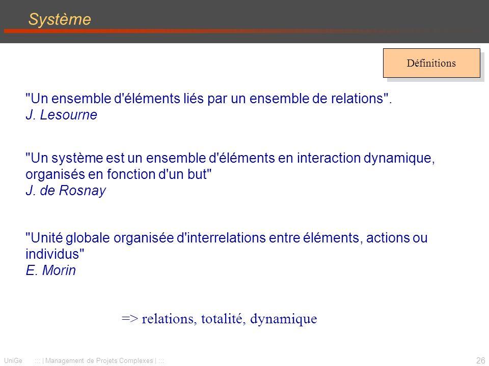 => relations, totalité, dynamique