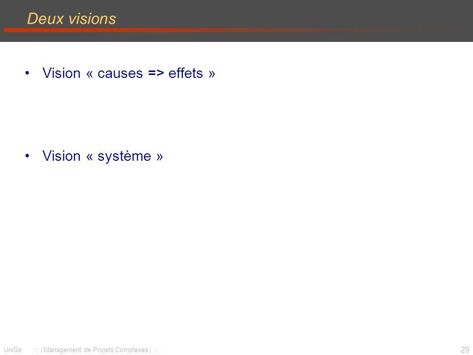 Deux visions Vision « causes => effets » Vision « système »