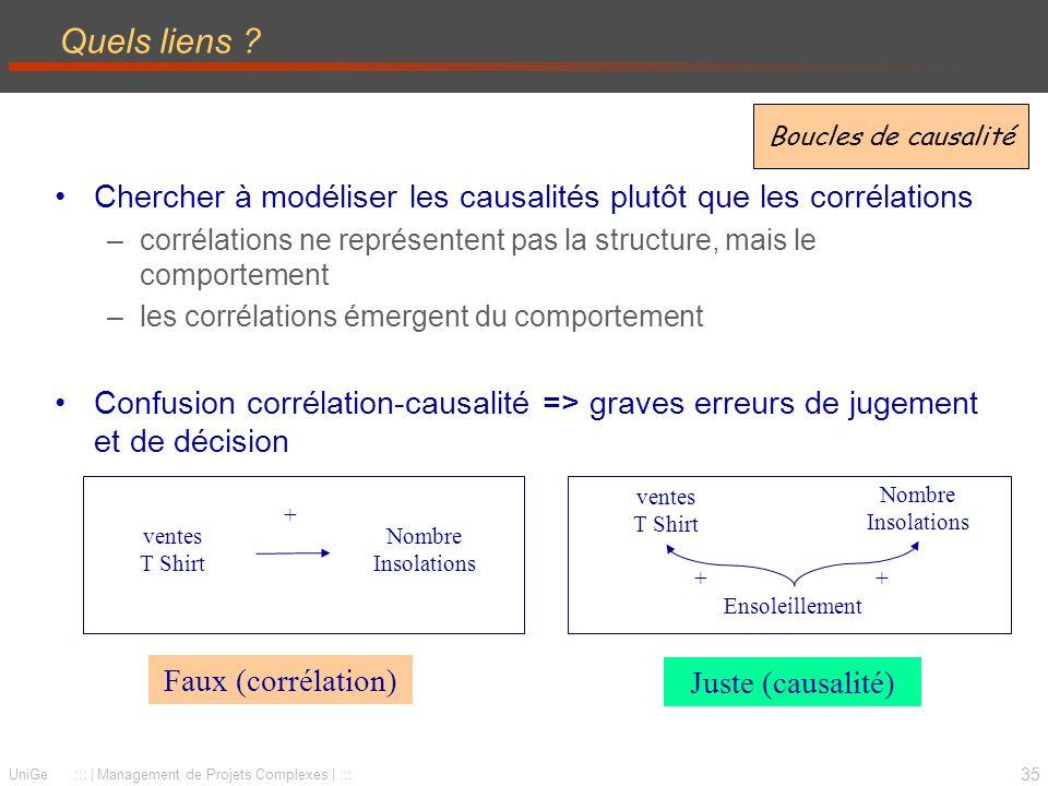 Quels liens Boucles de causalité. Chercher à modéliser les causalités plutôt que les corrélations.