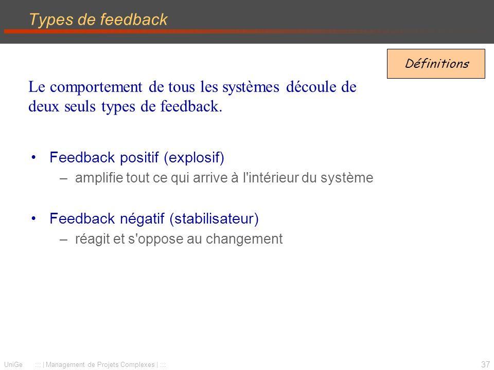 Types de feedback Définitions. Le comportement de tous les systèmes découle de deux seuls types de feedback.