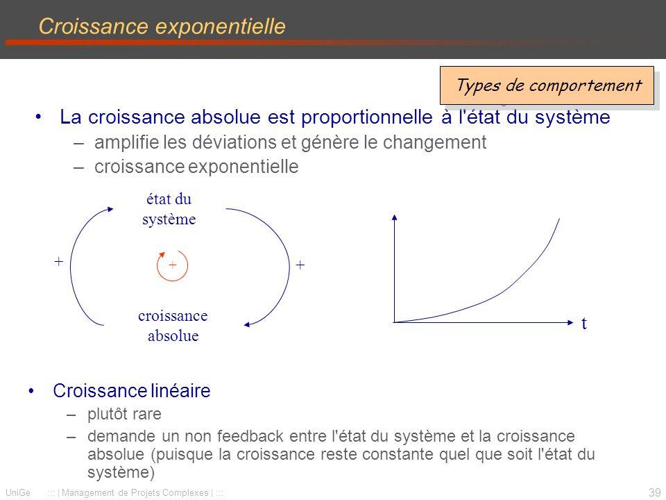 Croissance exponentielle