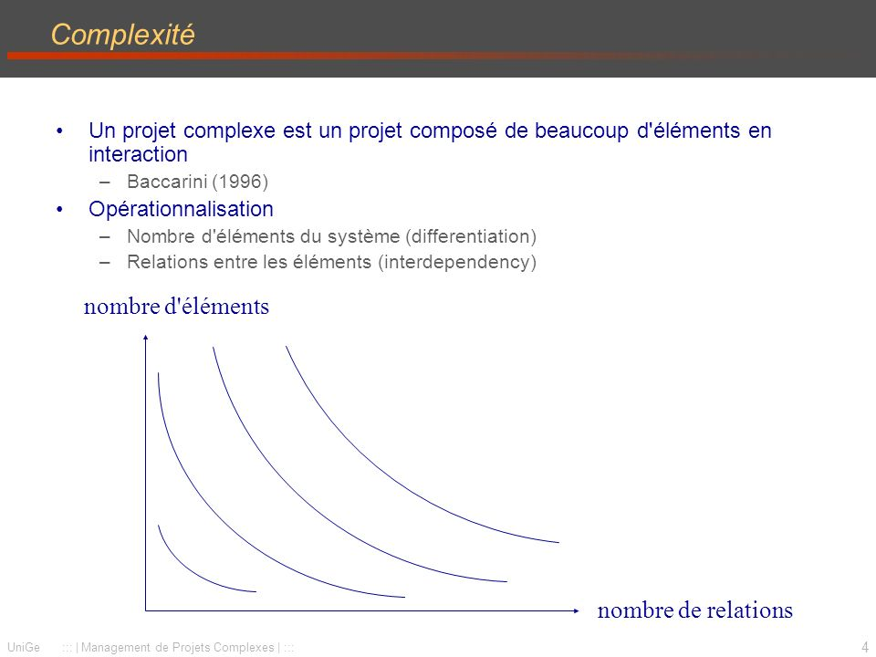 Complexité nombre d éléments nombre de relations