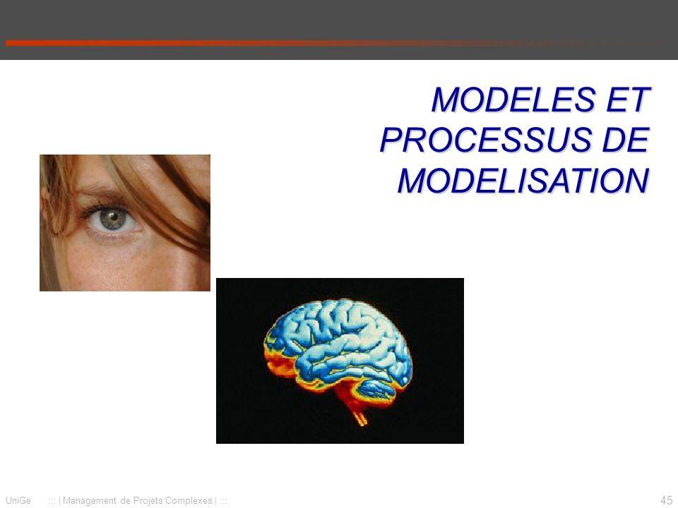 MODELES ET PROCESSUS DE MODELISATION