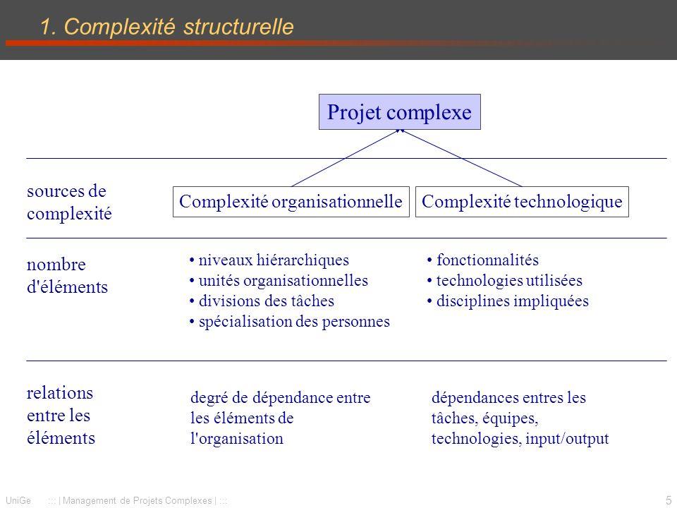 1. Complexité structurelle