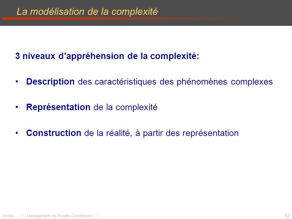 La modélisation de la complexité