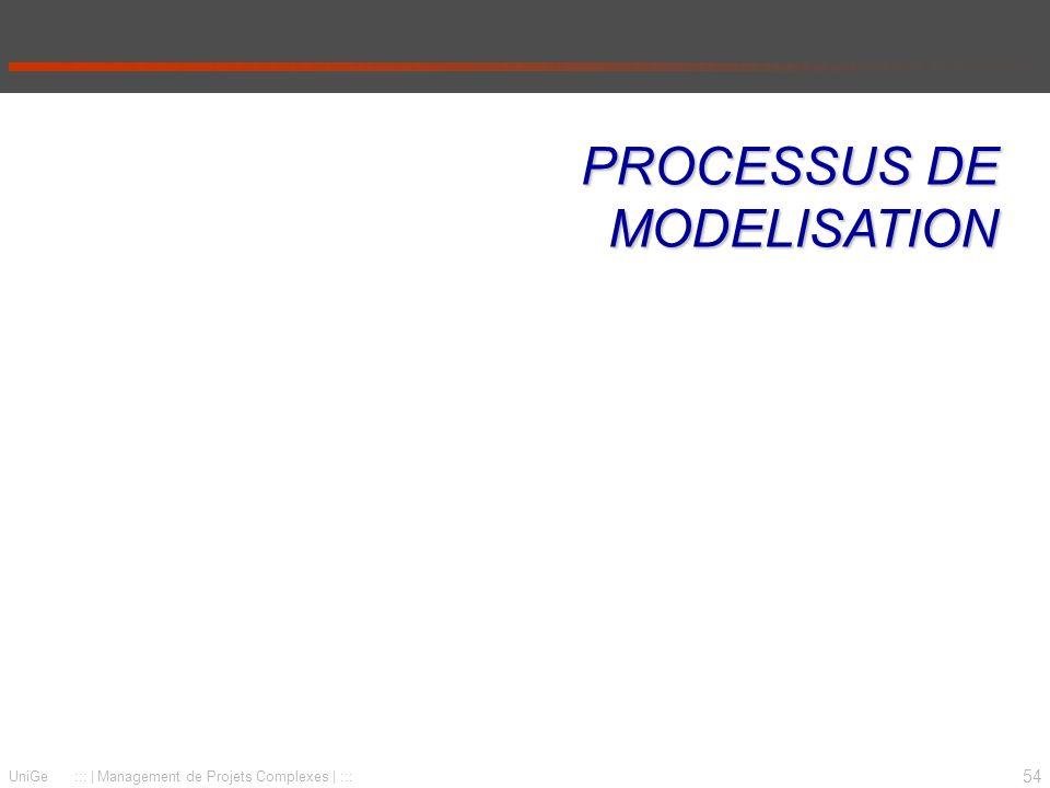 PROCESSUS DE MODELISATION