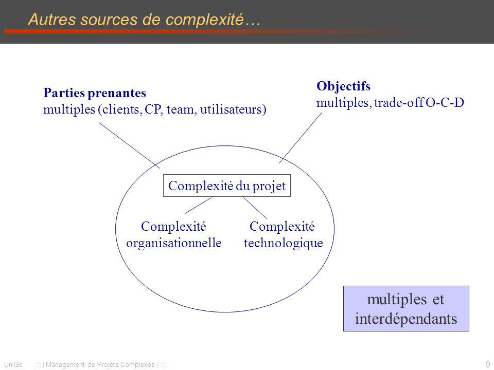 Autres sources de complexité…