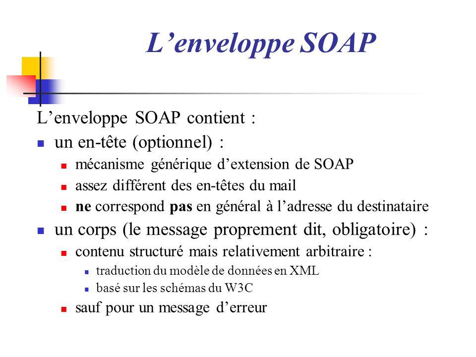L'enveloppe SOAP L'enveloppe SOAP contient : un en-tête (optionnel) :