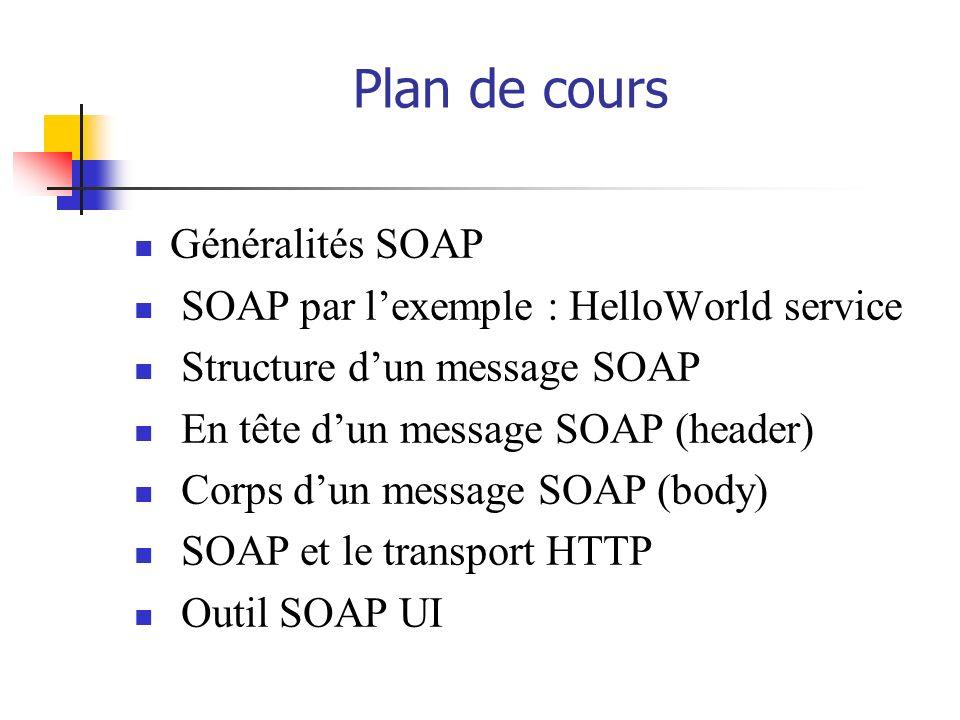 Plan de cours Généralités SOAP SOAP par l'exemple : HelloWorld service