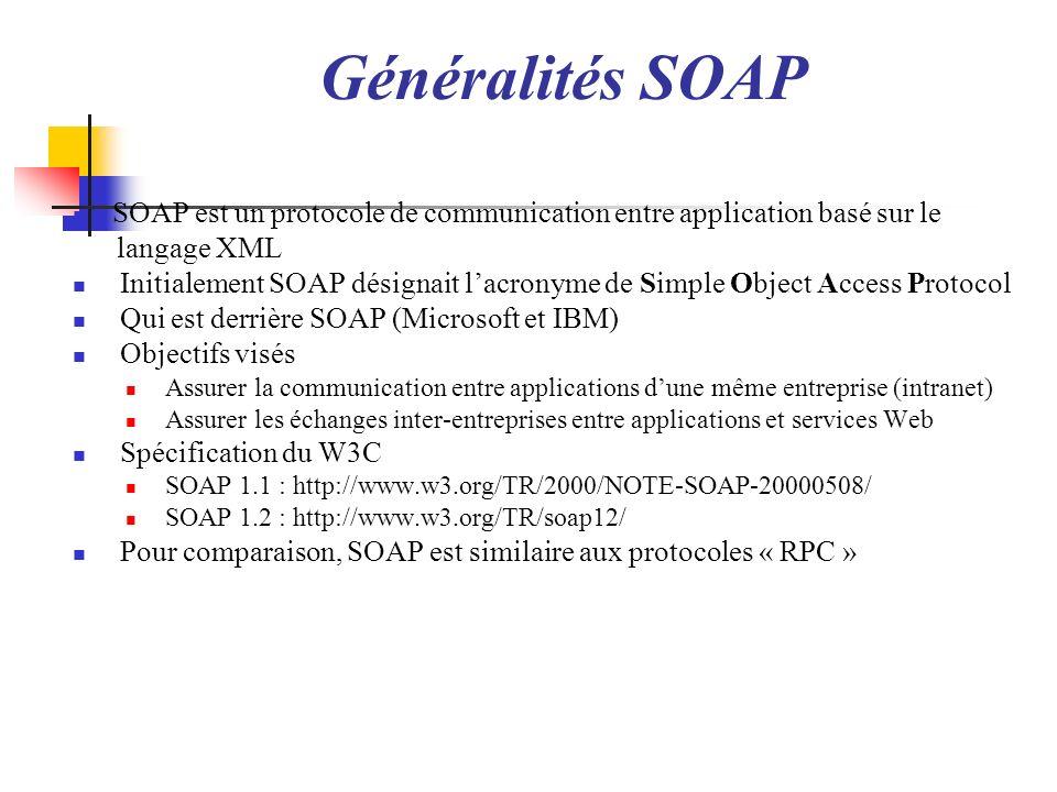 Généralités SOAPSOAP est un protocole de communication entre application basé sur le. langage XML.