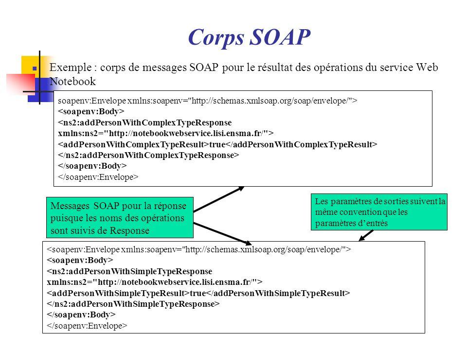Corps SOAP Exemple : corps de messages SOAP pour le résultat des opérations du service Web Notebook.
