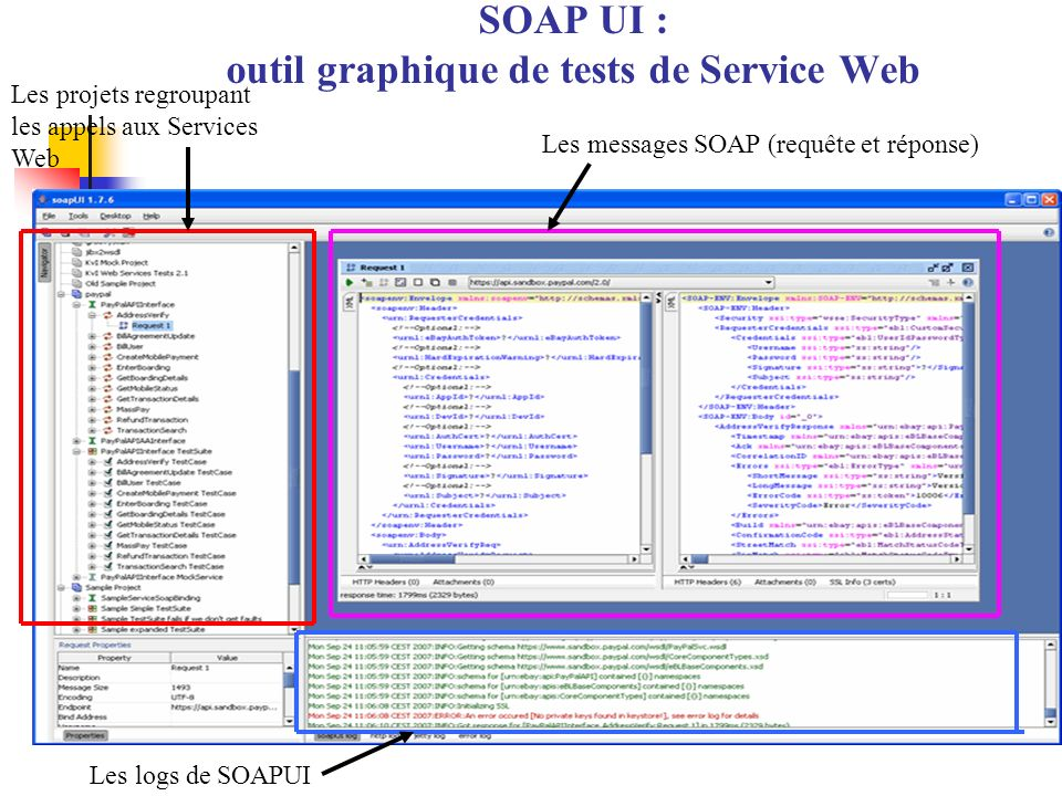 SOAP UI : outil graphique de tests de Service Web