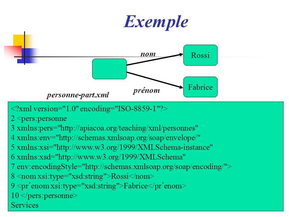 Exemple nom Rossi Fabrice prénom personne-part.xml