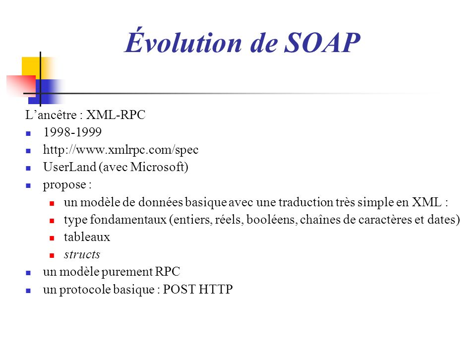 Évolution de SOAP L'ancêtre : XML-RPC 1998-1999