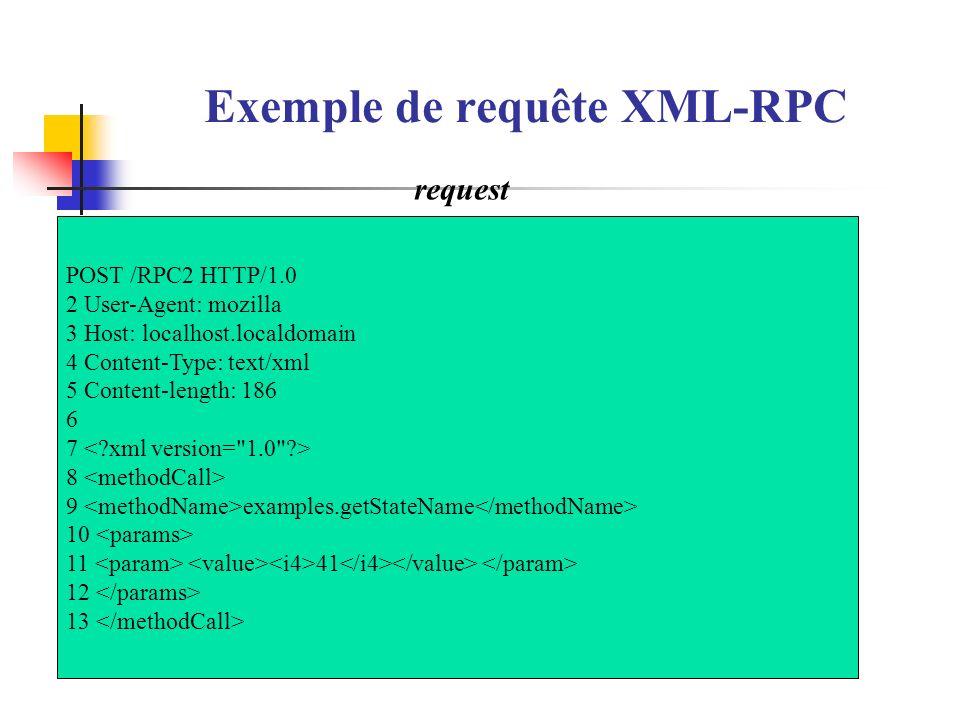 Exemple de requête XML-RPC