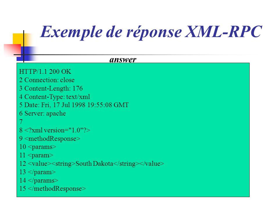 Exemple de réponse XML-RPC