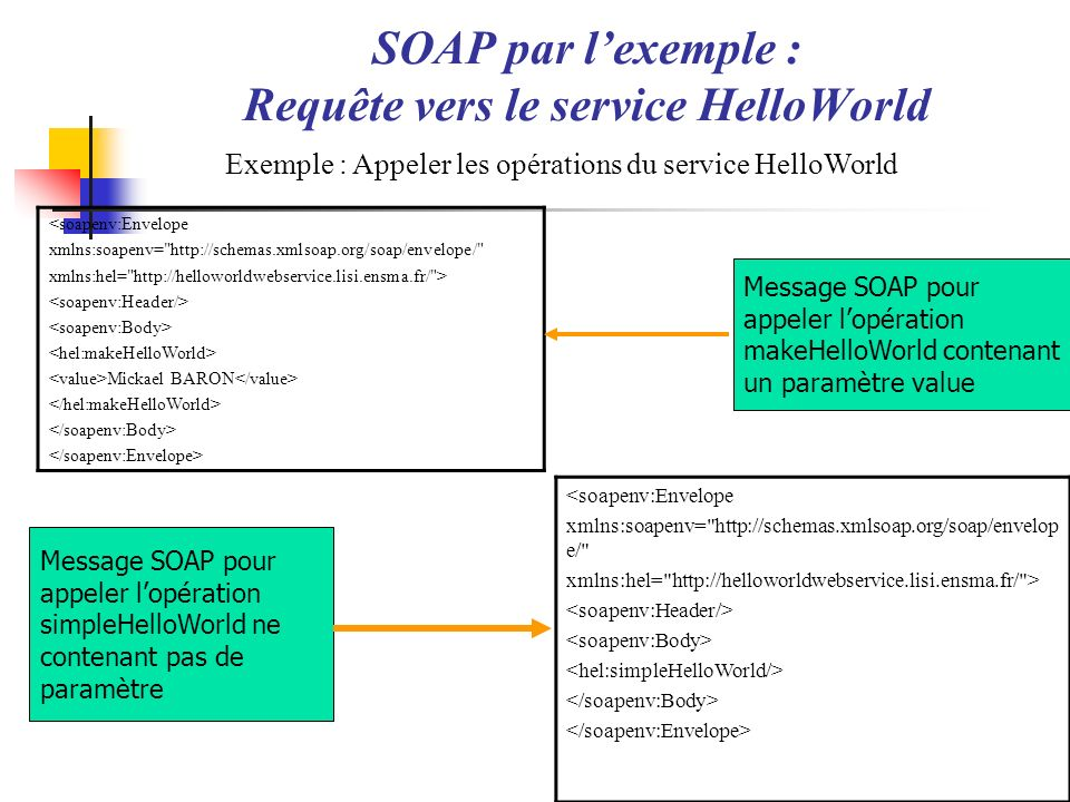 SOAP par l'exemple : Requête vers le service HelloWorld