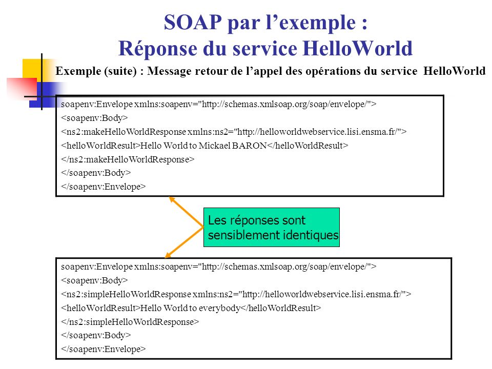 SOAP par l'exemple : Réponse du service HelloWorld