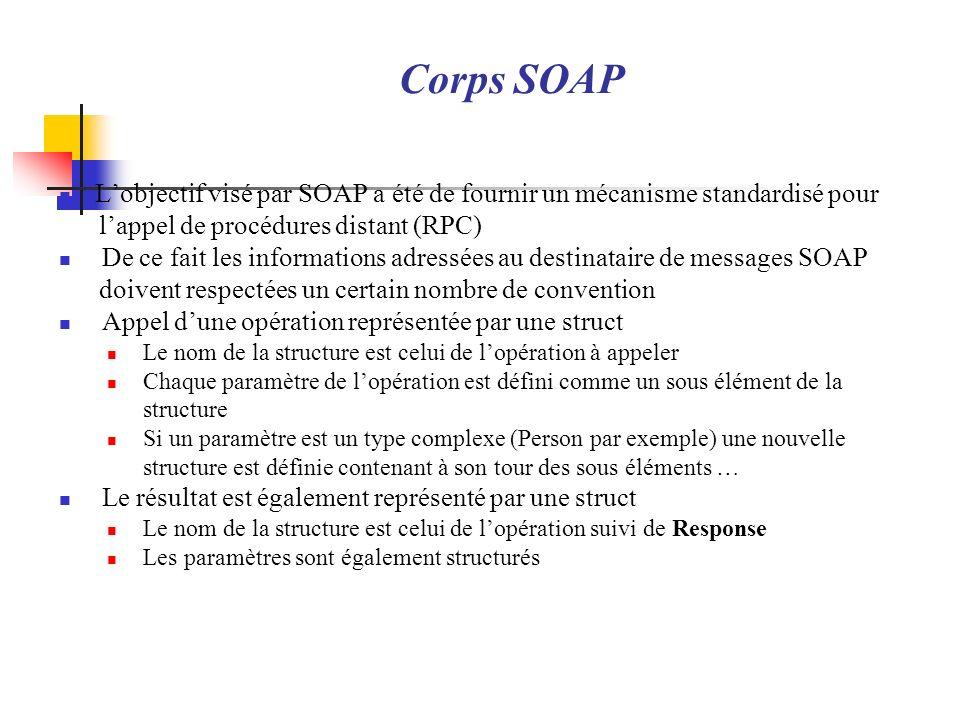 Corps SOAP L'objectif visé par SOAP a été de fournir un mécanisme standardisé pour. l'appel de procédures distant (RPC)