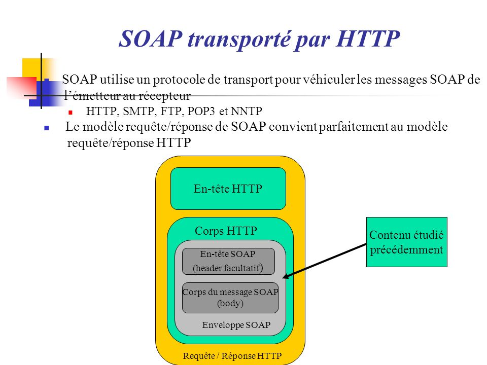 SOAP transporté par HTTP