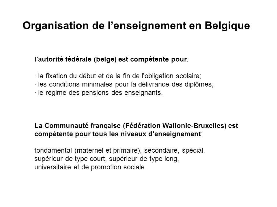 Organisation de l'enseignement en Belgique