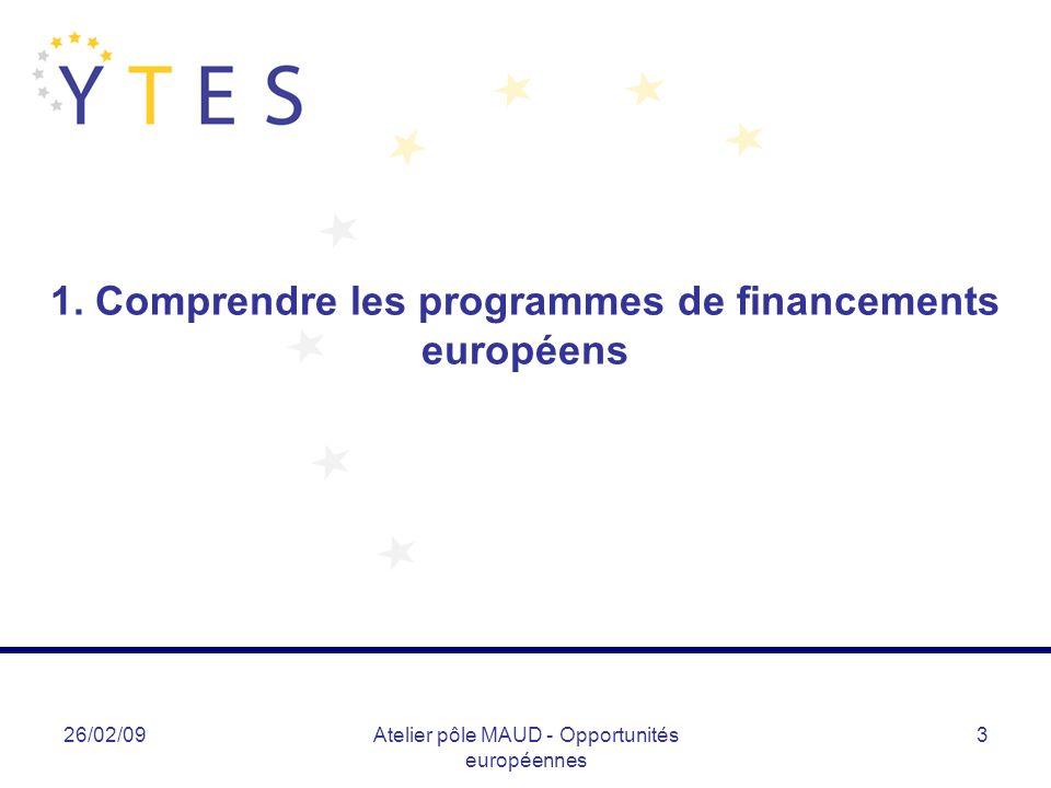 1. Comprendre les programmes de financements européens