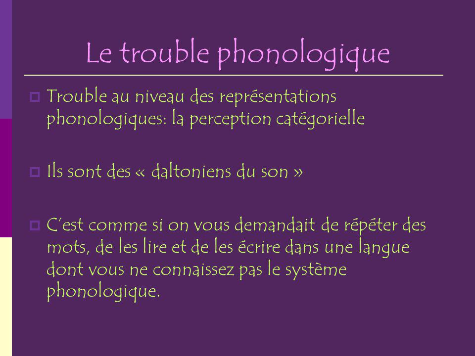 Le trouble phonologique