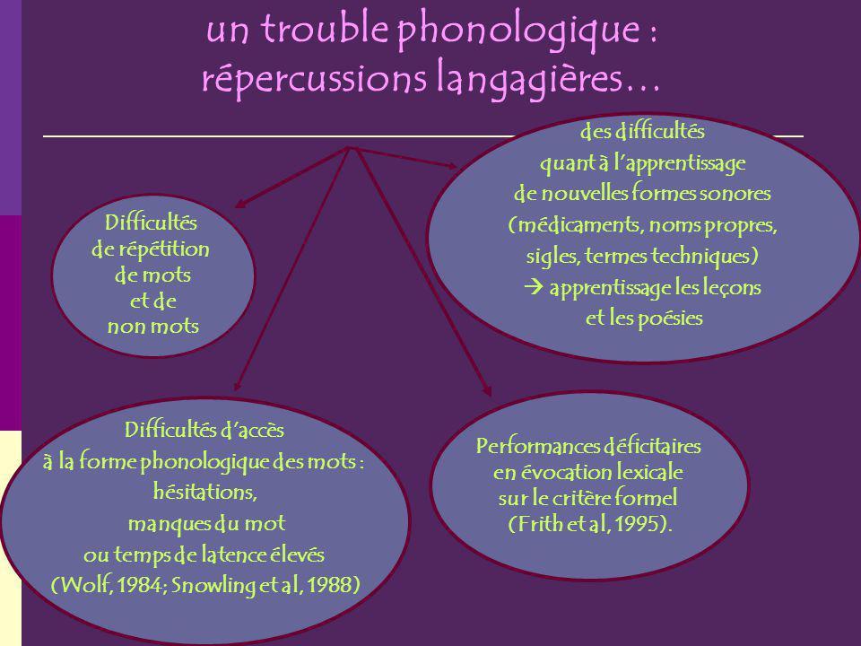 un trouble phonologique : répercussions langagières…