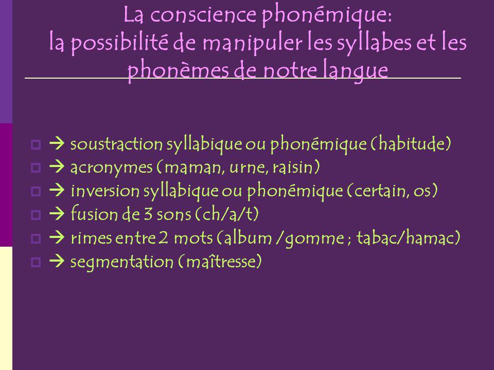 La conscience phonémique: la possibilité de manipuler les syllabes et les phonèmes de notre langue