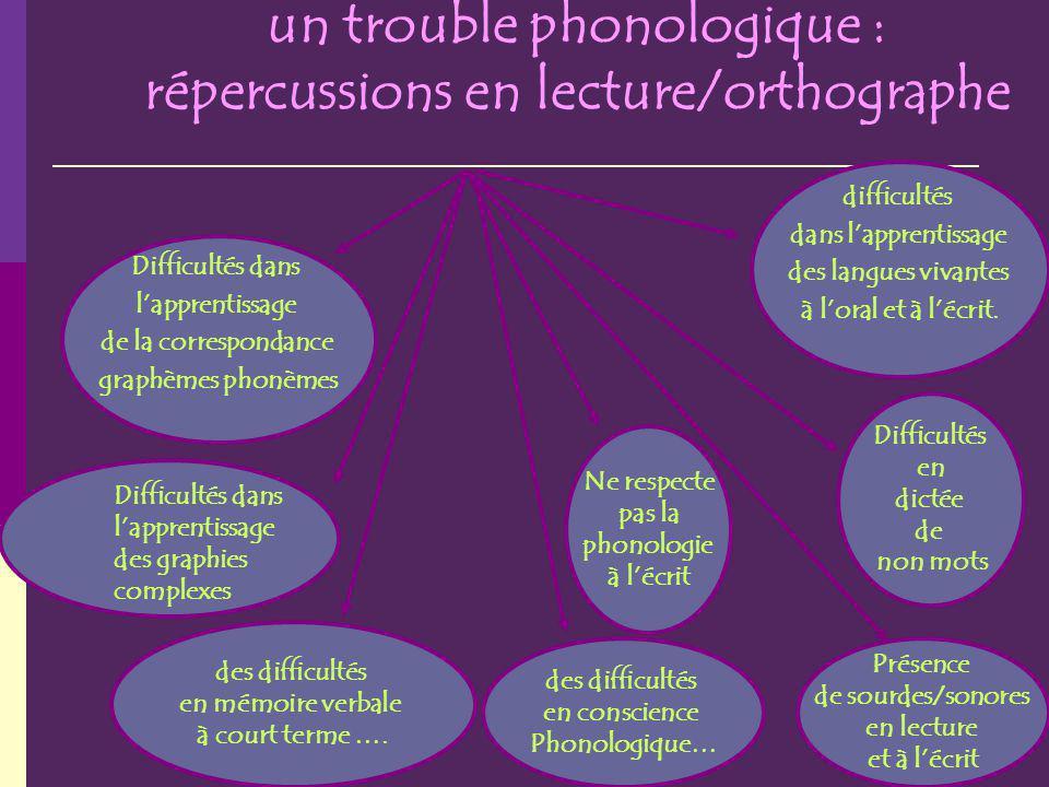 un trouble phonologique : répercussions en lecture/orthographe