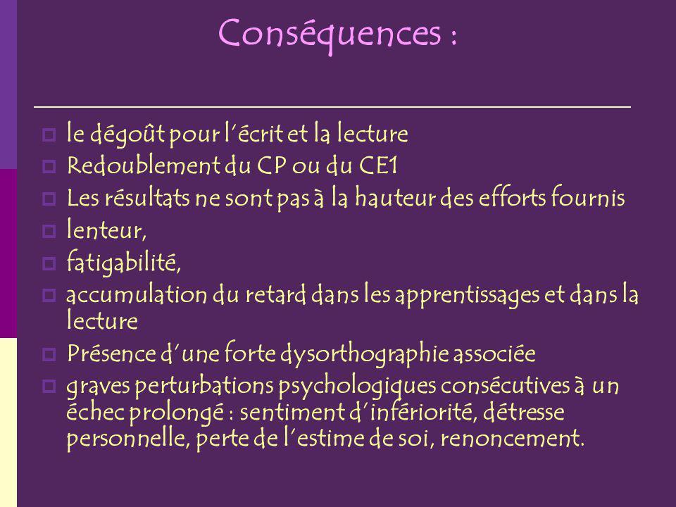 Conséquences : le dégoût pour l'écrit et la lecture